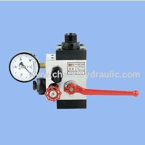 AQF series safety ball valve