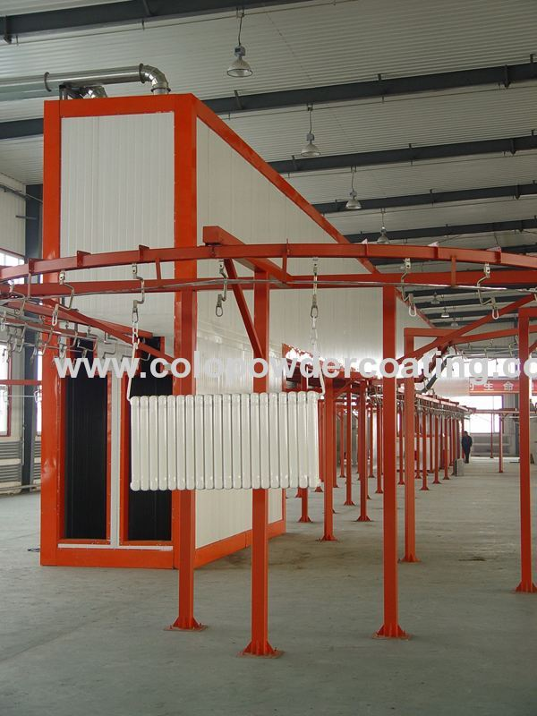 Tunnel Type Electrical , Gas Powder Coating Oven With Welded Or Modular Construction