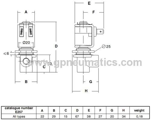 Normal closed pilot valve