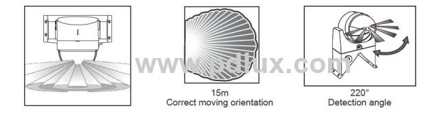 Infrared Motion Sensor PD PIR106