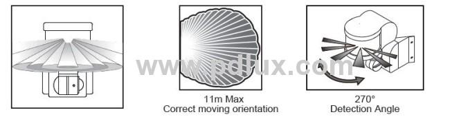 Infrared motion sensor PD-PIR127