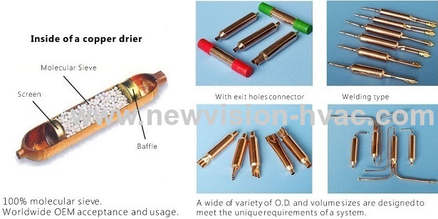 Copper Muffler with Stop Ring