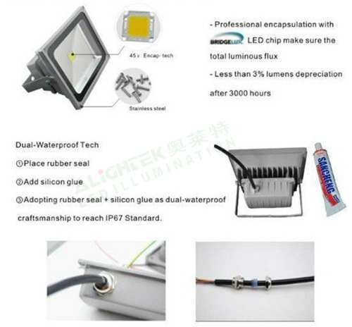 Astonishing Led Flood Light Led Flood Light Wiring Diagram Wiring Cloud Hisonuggs Outletorg