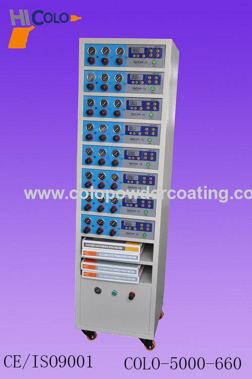 automatic powder gun control unit cabinet