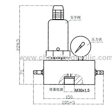 high quality gas safty valve
