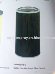 powder filter cartridges for spray booth