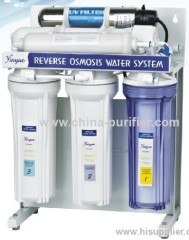 ro water purifier principle