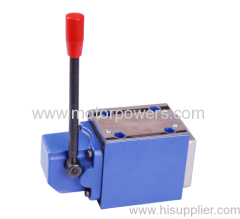 Hydraulic manual Directional Valve