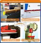 sheet metal processing equipment