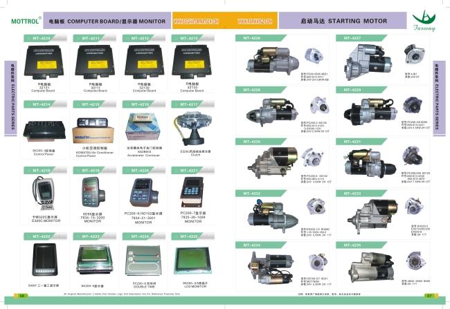 E320C MonitorExcavator Monitor