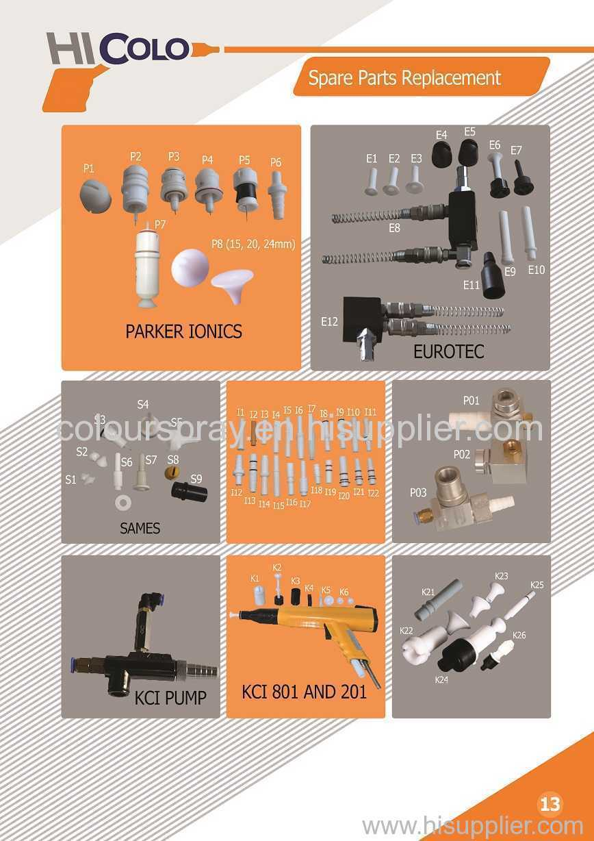 parker ionica,Eurotect,Sames ,KCI Accessories