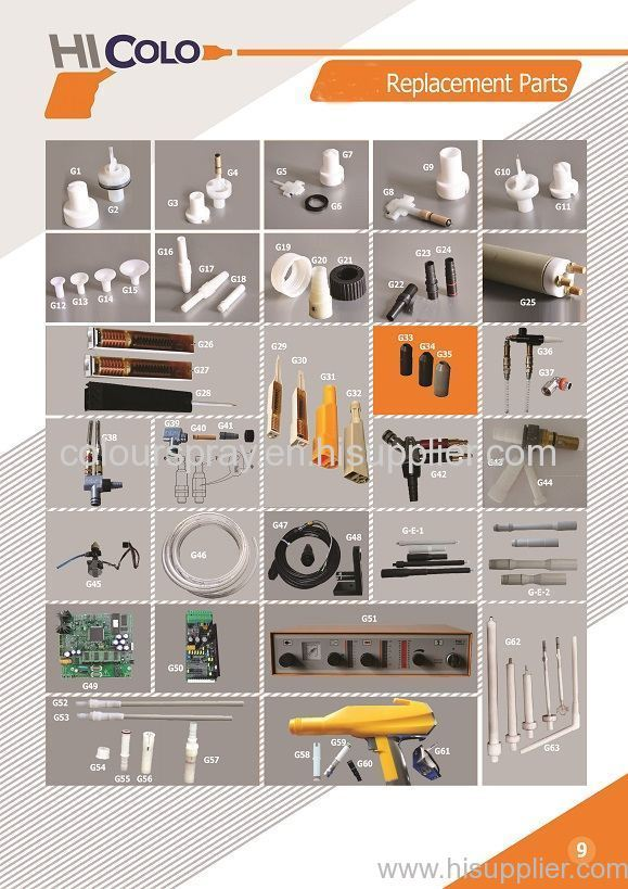 PG1,PG2A,easyselect,new G parts catalogue