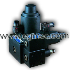 EFBG series of EFBG03, EFBG06, EFBG10 Hydraulic Proportional Valve Pilot Operated Pressure Relief