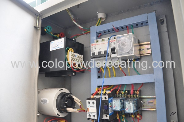 powder coating ovens with track