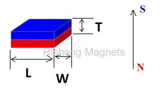 N48H Grade Neodymium Block Magnets White Zinc Coated