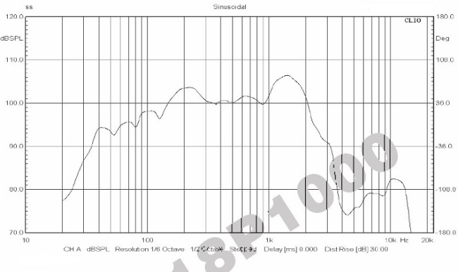 best quality hifi sound pa bass speaker