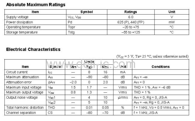m62429fp - serial data control dual electronic volume - renesas