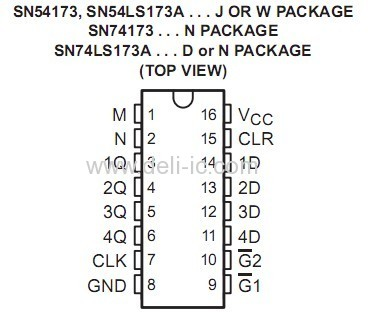 sn74ls173an - 4-bit d-type registers with 3-state