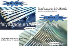 CHINA FEIYA TRADE WEDGE WIRE SCREENS