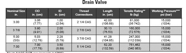 DST tools 7Sleeve Type Drain Valve