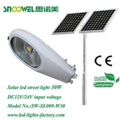 retrofit led solar lights