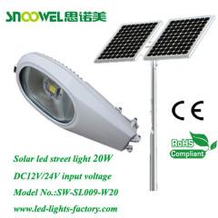 retrofit led solar lamps