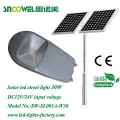 Solar led replacement light