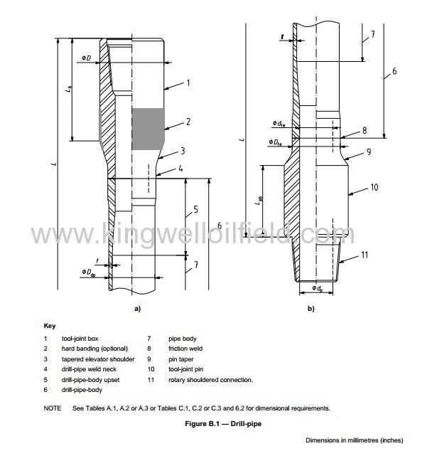 API G105 5-1/2forging drill pipe