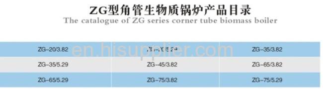 ZG Series Corner Tube Biomass Boiler