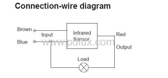 High-frequency Infrared Motion Sensor