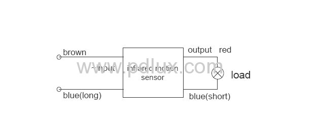 High-frequency Infrared Motion Sensor remote control