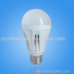 A60 12W 1055LM SMD2835 E27 LED Bulb