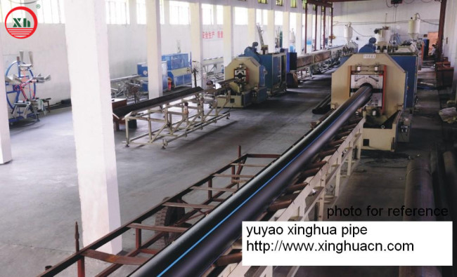 HDPE pipe for water in China