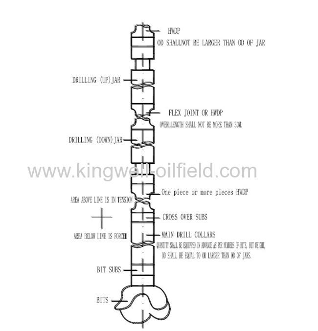 API 7-1 5-7/8 -8Drill Jar for petroleum machinery