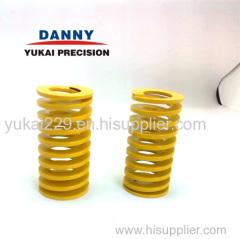 the coil spring precision