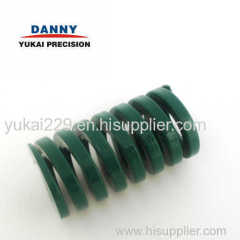 the round coil spring