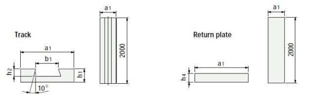 Standard radius side flexing conveyor (880TAB-K450)