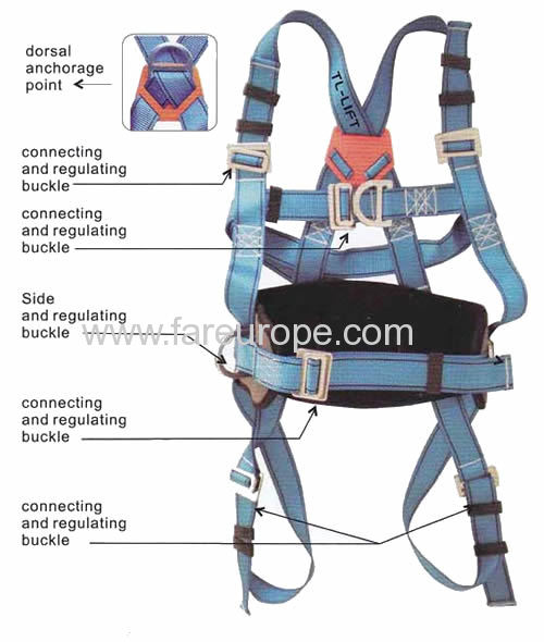 full body harness inspection checklist   38 wiring diagram