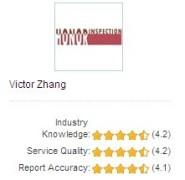 Honor Inspection International Ltd.