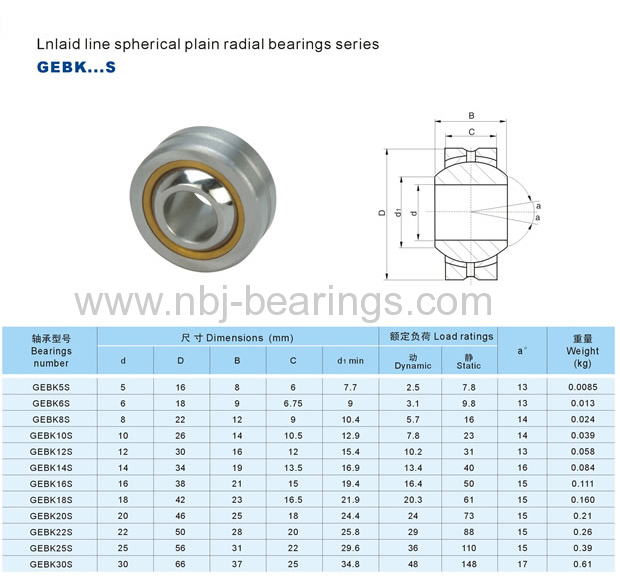 Rod End Joint Bearing