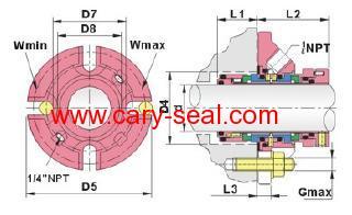 AES CDSA Double Cartridge Seal
