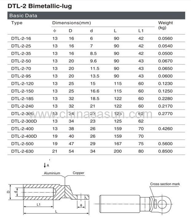 Copper and Aluminium Bi mettalic cable sockets DTL-2