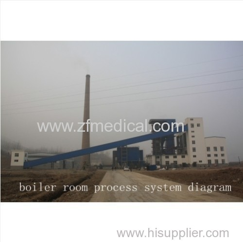 The CFBC Boilers Room Process (2) Water System