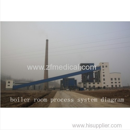 The CFBC Boilers Room Process (3) Coal Handling System
