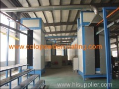 powder coating tunnel factory