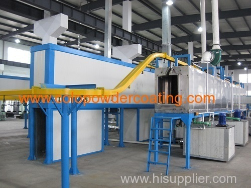 color coating line with oven
