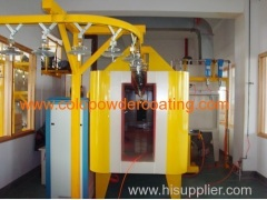 Powder coating equipment line system