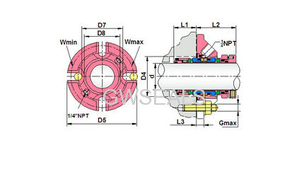 CDSA Double Cartridge Mechanical seal