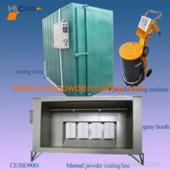 manual powder coating systems
