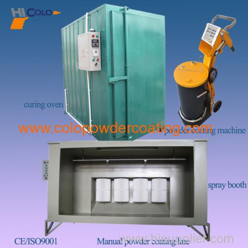 manual powder coating systems